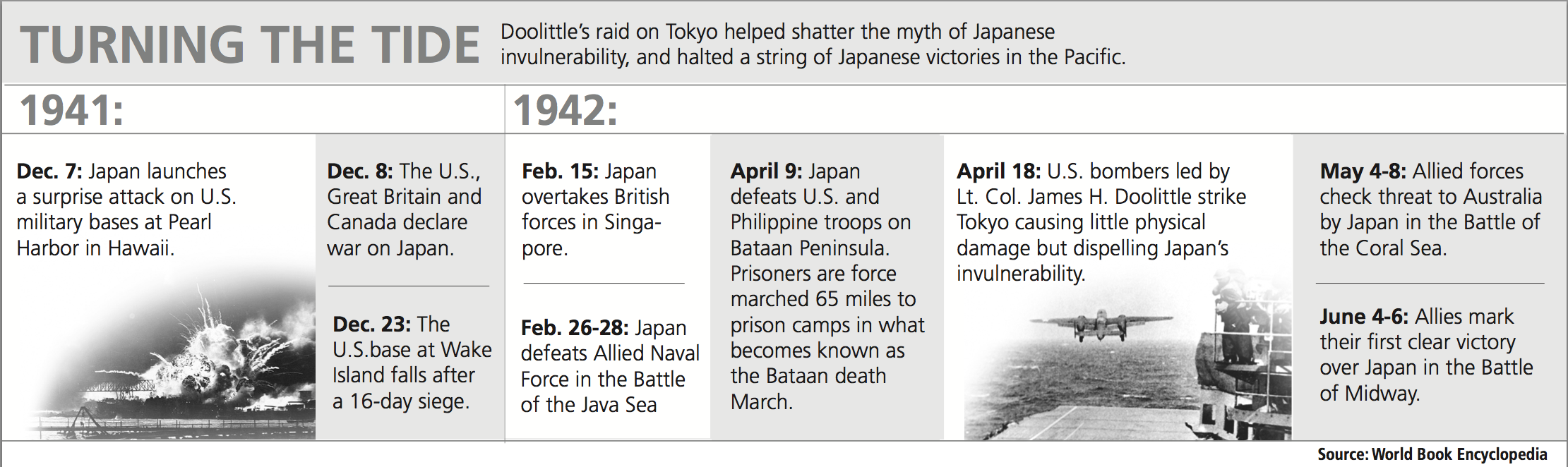 Turning the Tide Doolittle's raid on Tokyo Infographic created by JA Creative Group