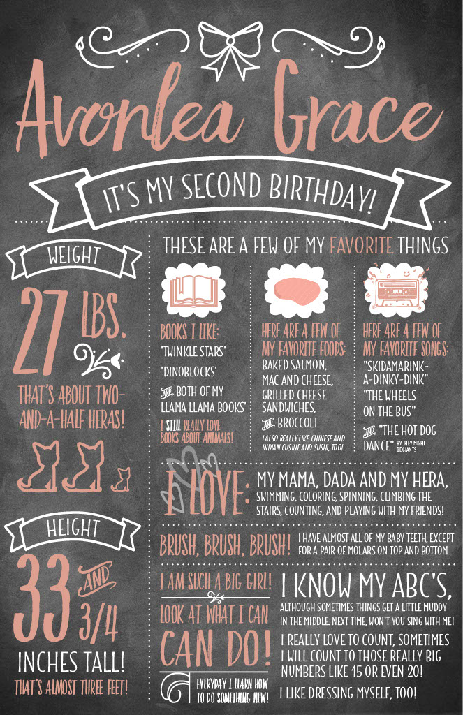 Birthday Infographics designed by J A Creative Group in Columbia Missouri